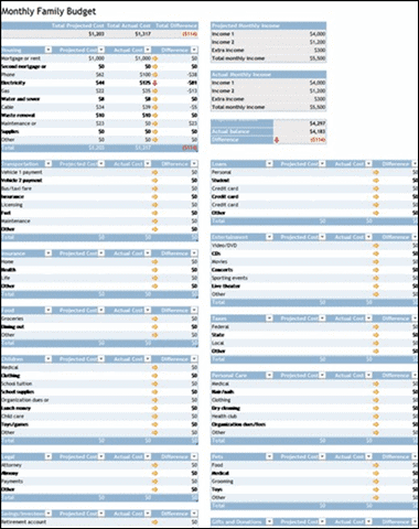 microsoft budget spreadsheet excel template