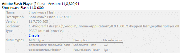 How To Get Rid Of Shockwave Flash Plugin From Chrome Stop