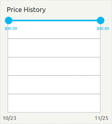 price-history-graph-of-an-item