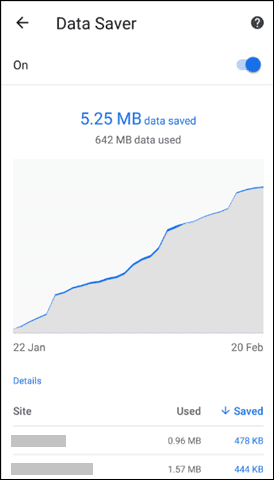 data used and saved in chrome settings