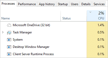 How to Limit and Manage the CPU Usage in Windows 10