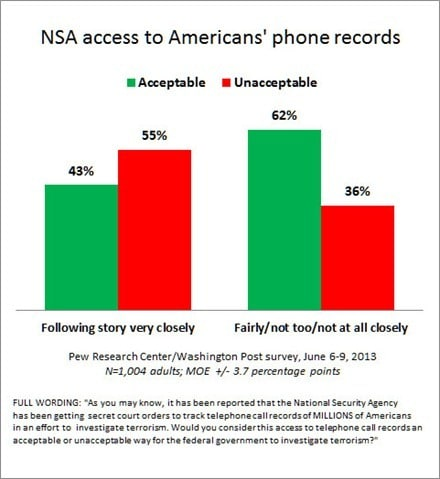 huffington-post-nsa-survey-image
