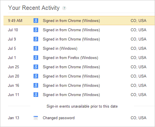 Monitor Your Google Account Login History To Keep Your Account Secure