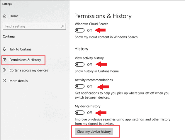 permissions and history