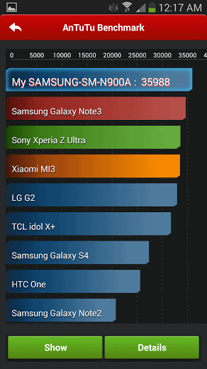Samsung-Note-3-Benchmarks