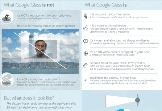 Google-Glass-Driving