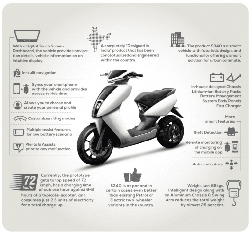 ather-s340-infographic