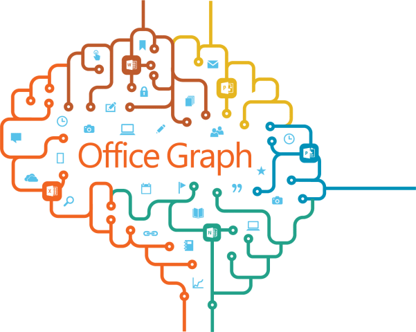 office-graph-new-apps-in