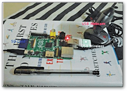 capture-images-with-usb-raspberry-pi-projects