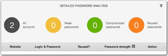 dashlane-password-analysis