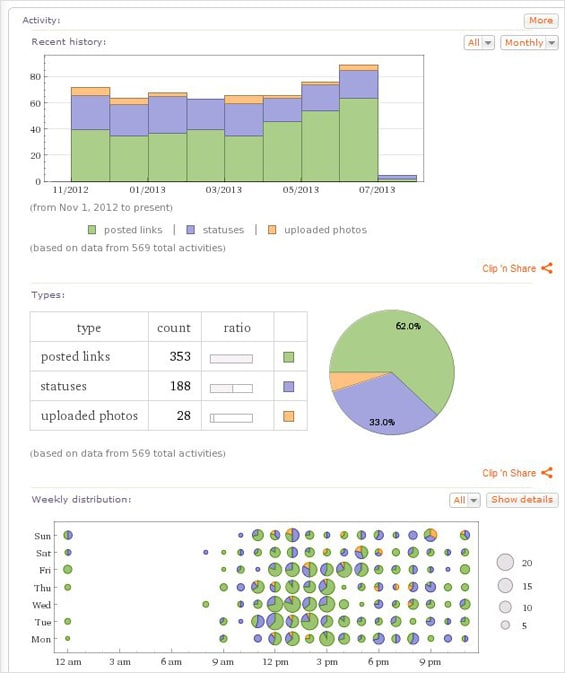 facebook-analytic-tool-results-in-wolfram