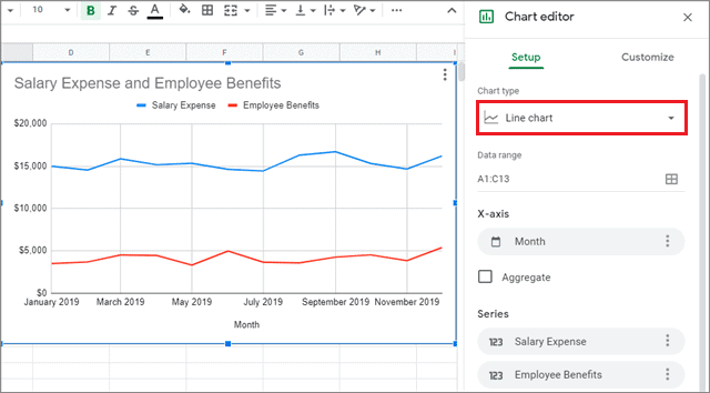 Select the type of chart for the graph in google sheets