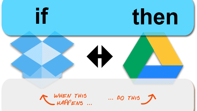 How-To-Automatically-Sync-Google-Docs-With-Dropbox