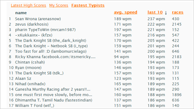 Compete-with-users-in-Typeracer-and-view-the-higest-speeds
