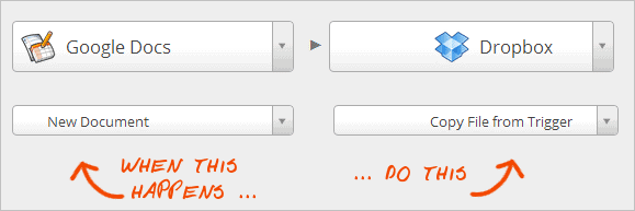 Set-Zapier-to-backup-Google-Docs-to-Dropbox-automatically