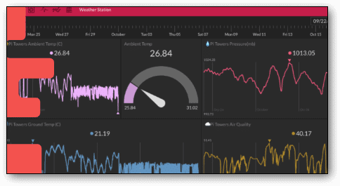 make-an-initial-state-dashboard-for-weather-data-raspberry-pi-projects