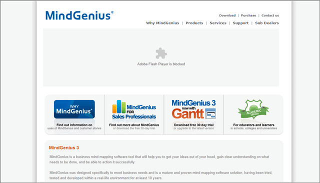 mindgenius mindmapping software