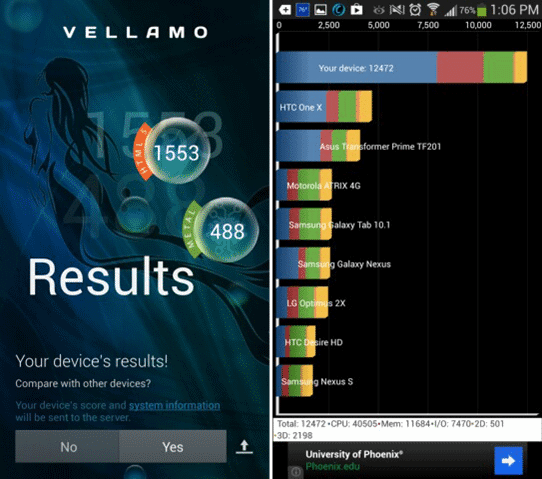 android-test-results-benchmarks