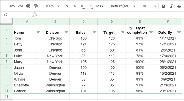 The sales sheet