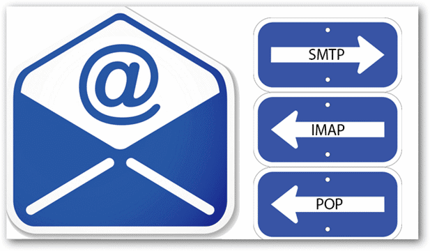 Email-Server-Protocols