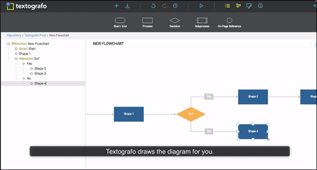 17 Best Visio Alternatives With Awesome New Features (Win, Mac, Web)