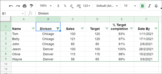 iew the filtered data and result