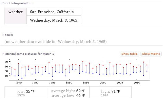 weather-from-a-historical-date-in-wolfram