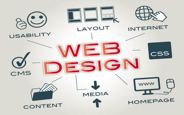 web design courses 1