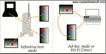 MyHotspot: Turn your computer into a WiFi Access Point with Bandwidth ...  Mypublicwifi supports the