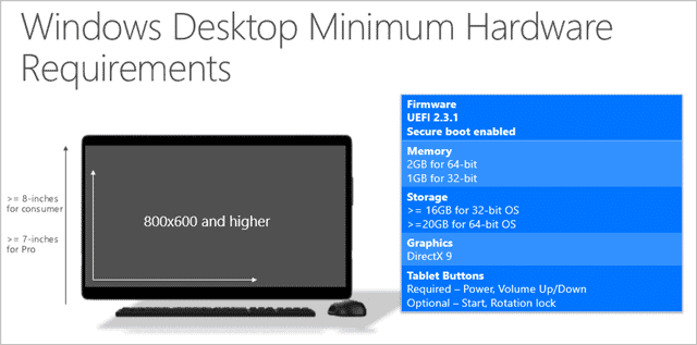 windows-10-minimum-specs