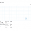 Permalink To How to Limit and Manage the CPU Usage in Windows 10