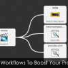 10 Awesome Alfred Workflows To Supercharge Your Productivity On Mac