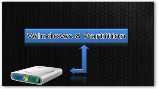 Windows 8: How to Create a New Hard Drive Partition