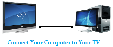 How To Connect Your Computer Laptop Pc To Your Tv