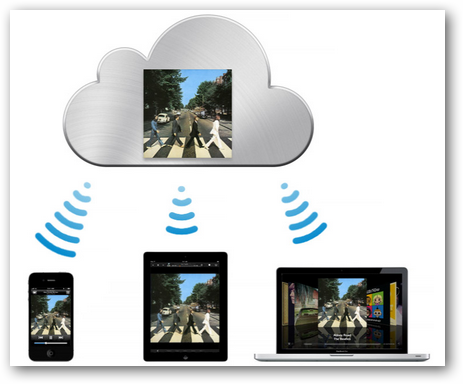 Sync All Your data across various devices with iCloud