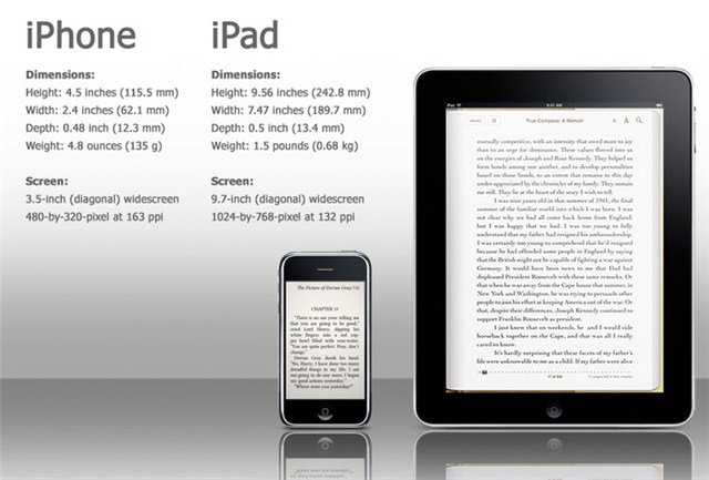 iPhhone vs iPad Size