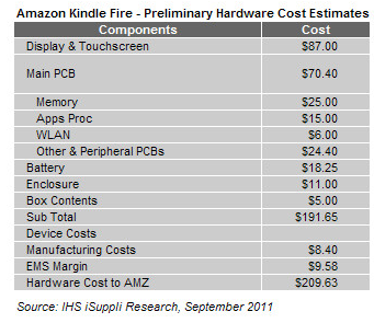 Amazon-Kindle-Fire-Component-Cost