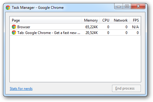 Chrome's Task Manager