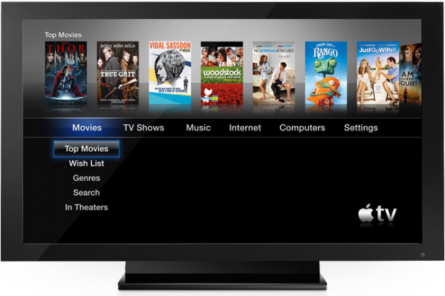 What is the best option for internet tv