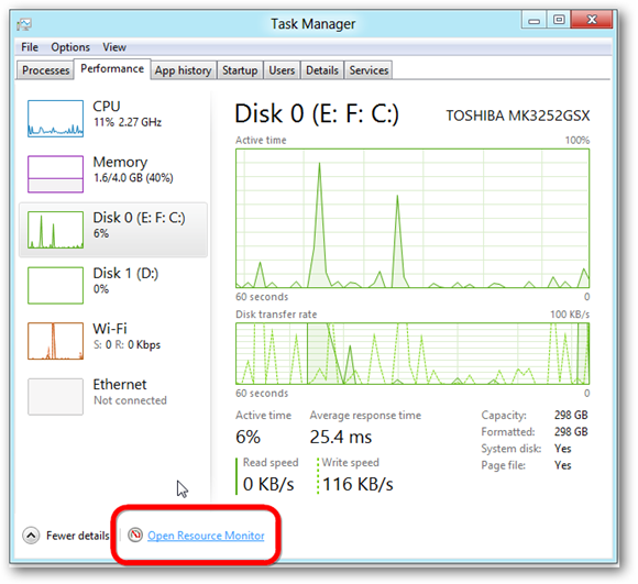 Performance-Disk-Tab-Resource-Manager