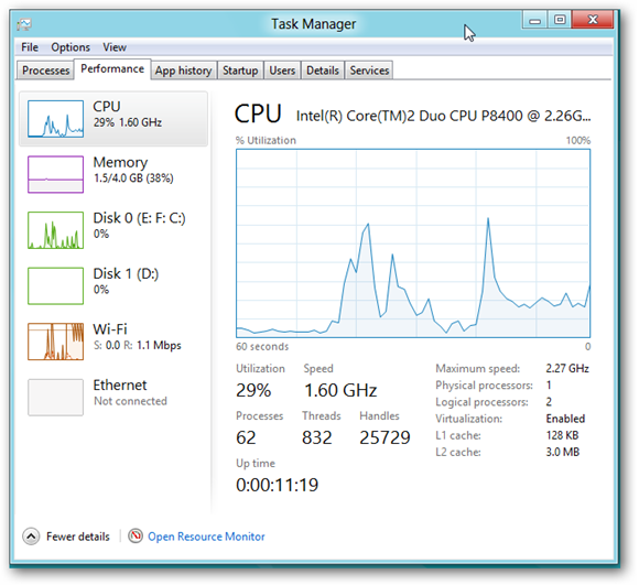 Win-8-Task-Manager-Performance-Tab