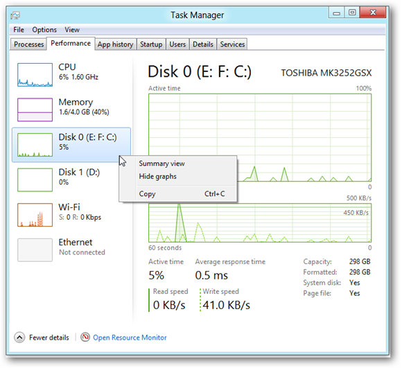 Windows-8-task-manager-Summary-View