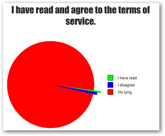 terms-of-service-agreement-graph-humorous