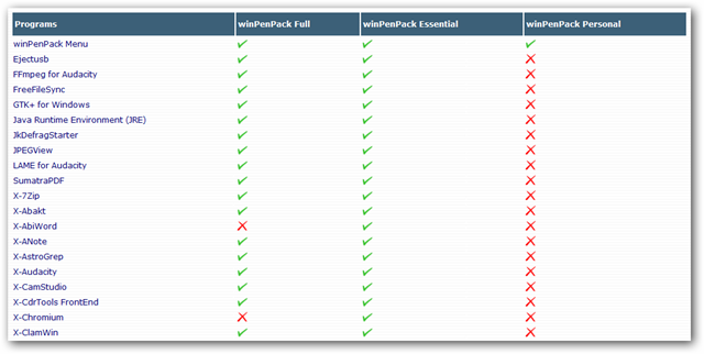 WinPenPack-comparison-chart