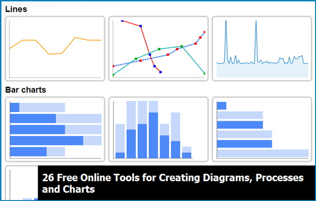 25 Free Online Tools for Creating Diagrams, Processes and Charts