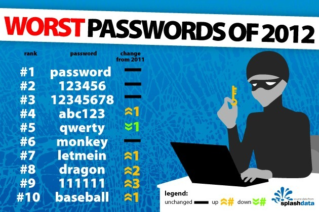 are-you-using-a-bad-password