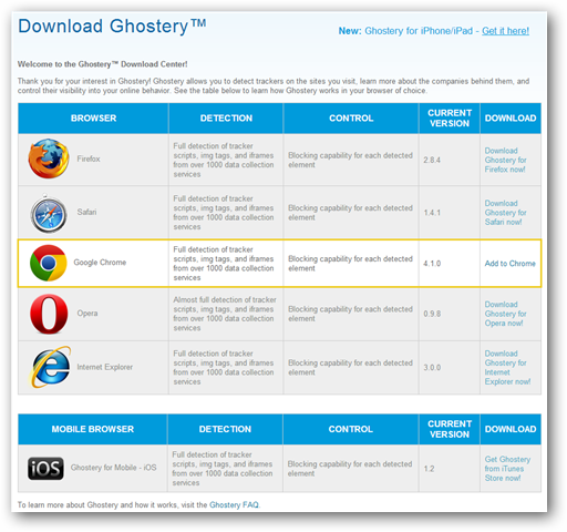 downloading-ghostery