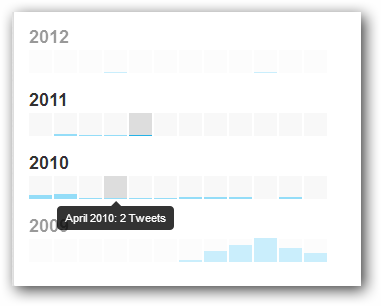 twitter-archive-history